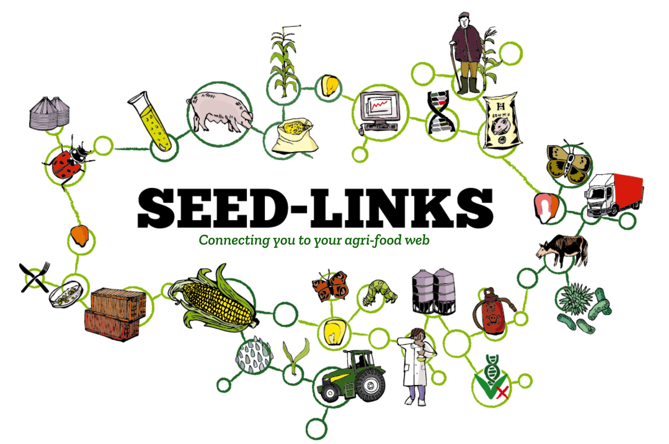 Seed-Links - Connecting you to your agri-food web